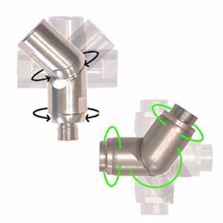 Picture for category Multi Directional Swivel Fittings
